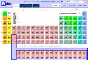 جدول تناوبی پویای فارسی