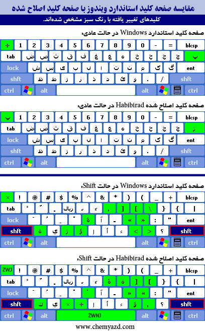 صفحه کلید اصلاح شده فارسی